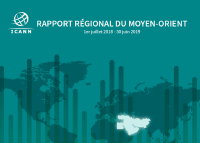 MIDDLE EAST REGIONAL REPORTS | French
