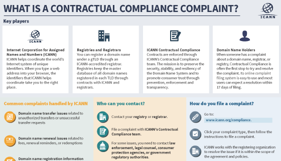 What is a Contractual Compliance Complaint?