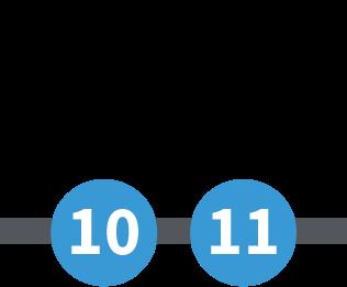 ICANN | DNS Symposium