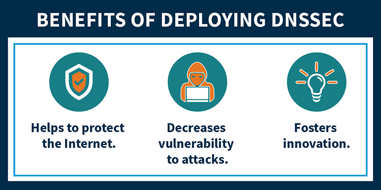 BENEFITS OF DEPLOYING DNSSEC