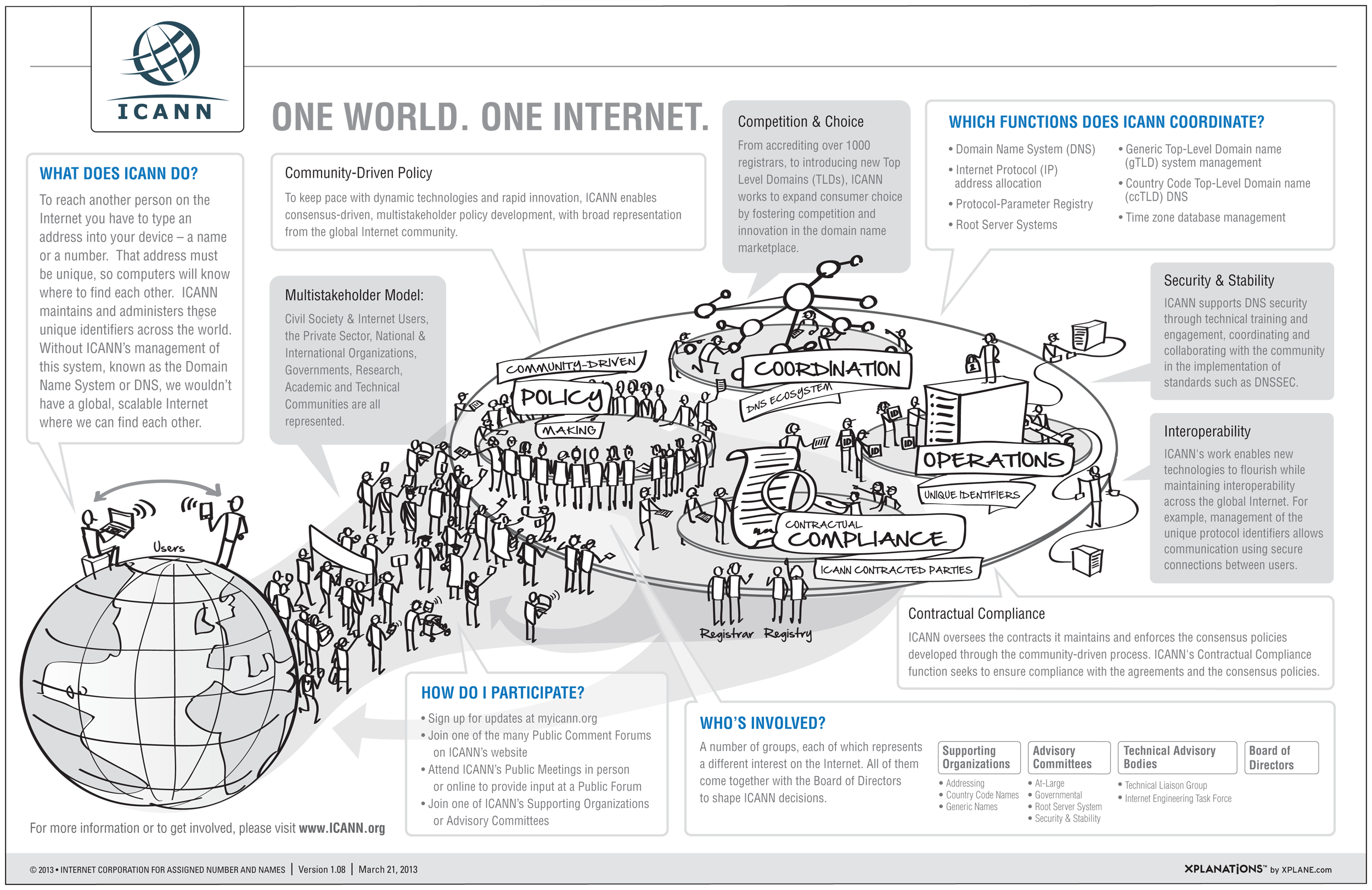 One World, One Internet