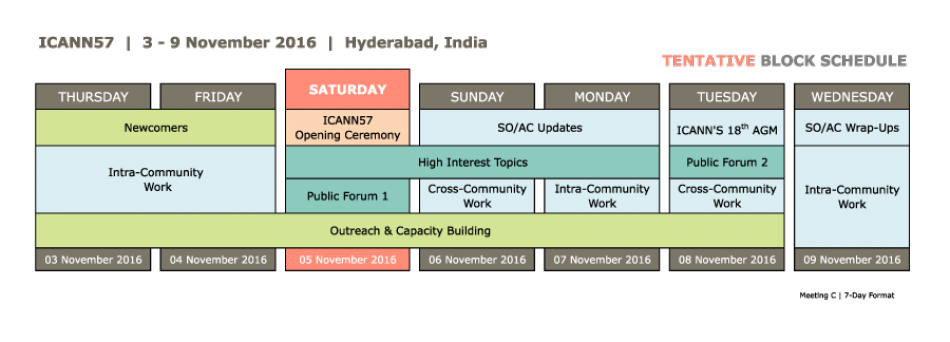 ICANN57 Hyderabad: What You Need to Know