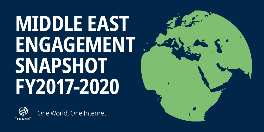 Middle East Engagement Snapshot FY2017-2020
