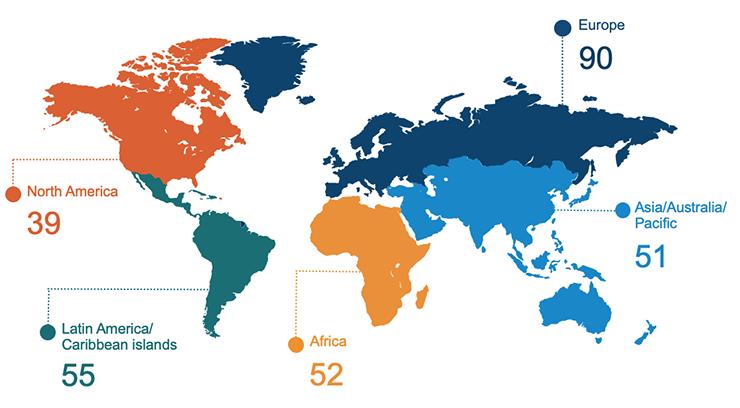 NextGen Participants by ICANN Region