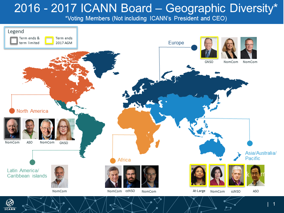 2016 - 2017 ICANN Board - Geographic Diversity