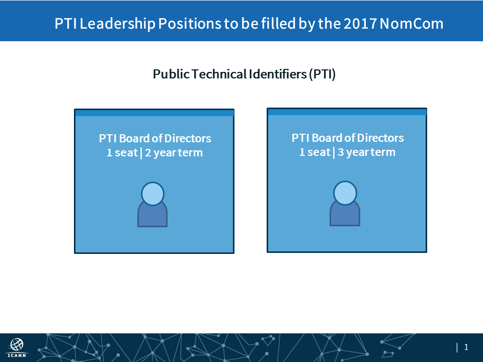 Public Technical Identifiers (PTI) Leadership Positions to be filled by the 2017 Nominating Committee (NomCom)