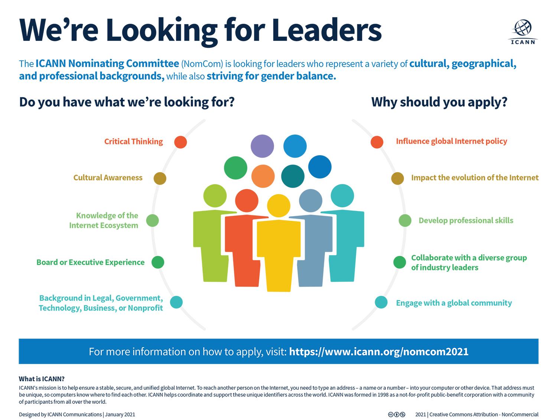 We're Looking for Leaders