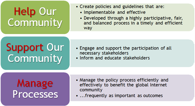 ICANN's Policy Development Support Team Goals