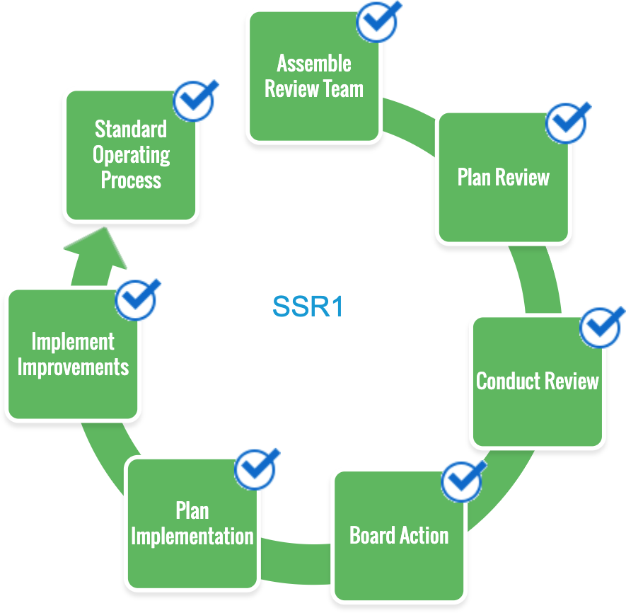 SSR1 Phase