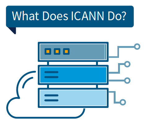 What Does ICANN Do?