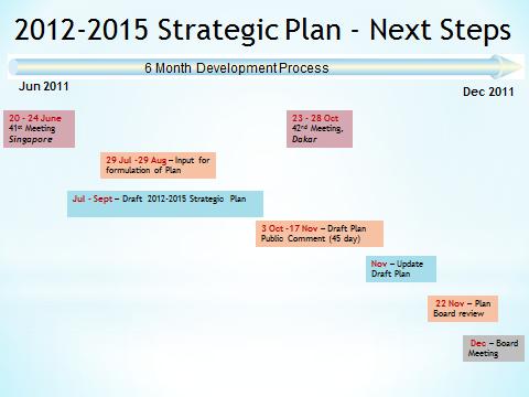 Community Input On Draft 2012 2015 Strategic Plan Icann